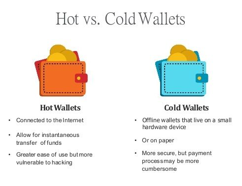 Hot and cold wallet cryptocurrency