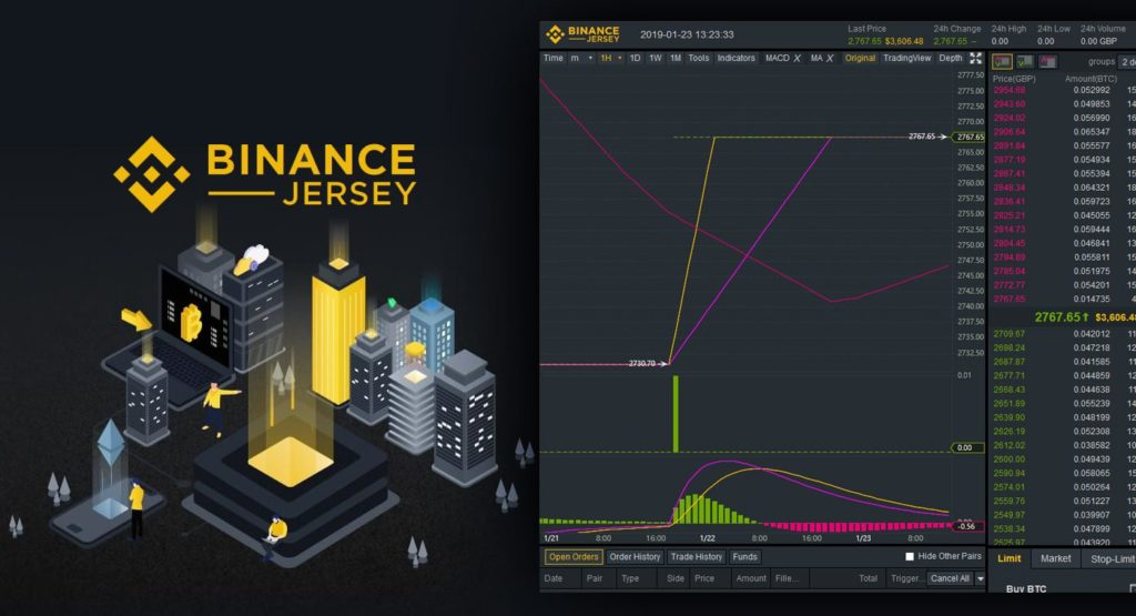 Trading on Binance Jersey