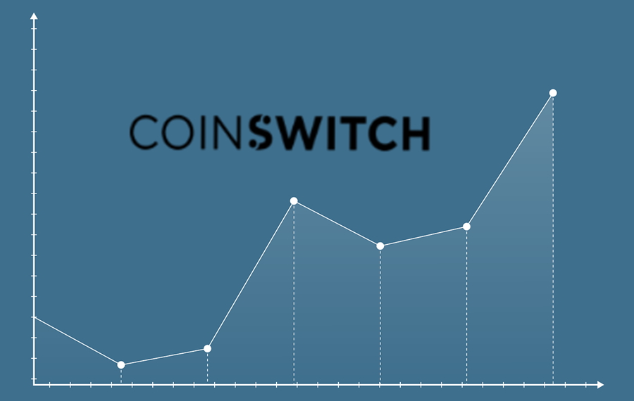 CoinSwitch Review