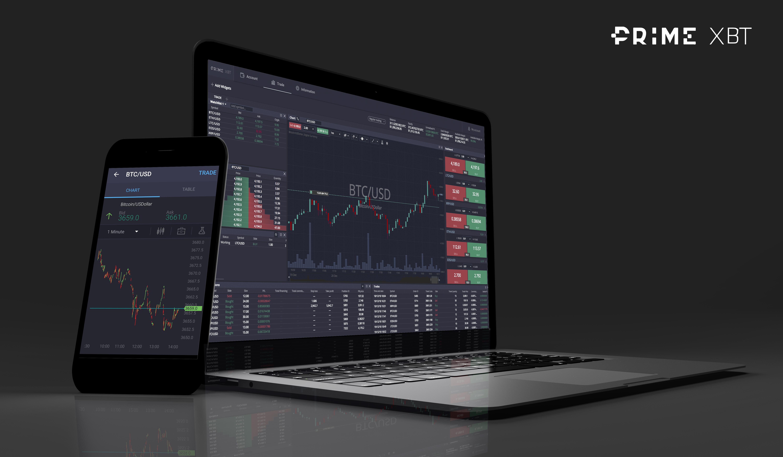 leveraged trading platform cryptocurrency