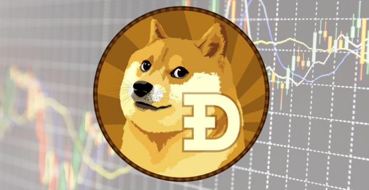 Dogecoincrypto review