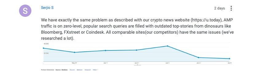 Google Denies Claims of Shutting Down CCN.com, CryptoCoinNewsHub.com