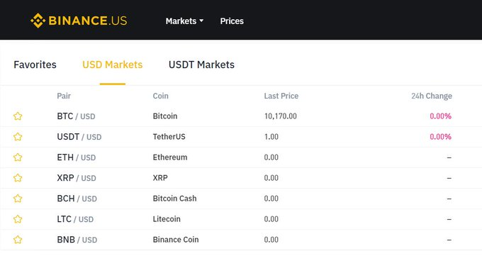 , Binance.US Introducing Support for Binance Coin (BNB), CryptoCoinNewsHub.com