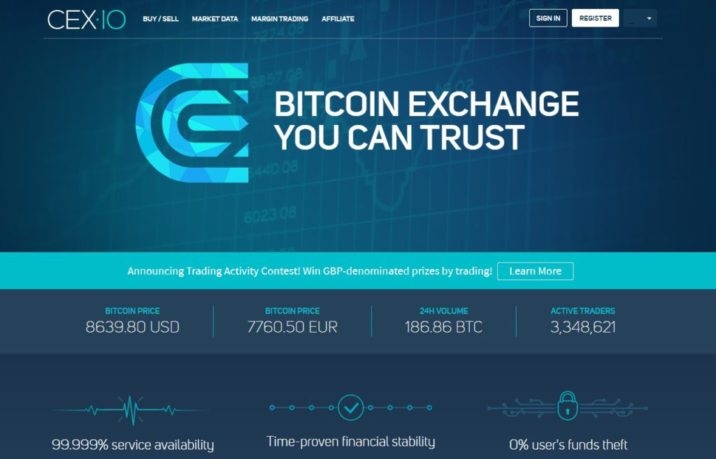 cryptocurrency exchanges trading platform