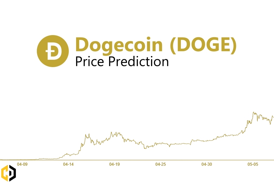 Prediksi harga Dogecoin