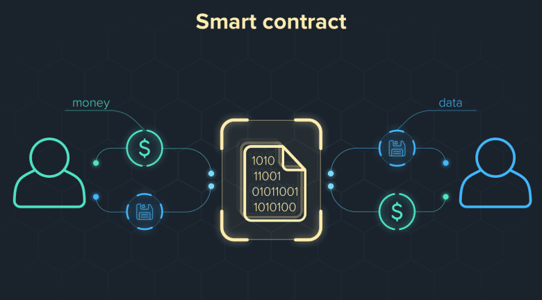 smart contract 2