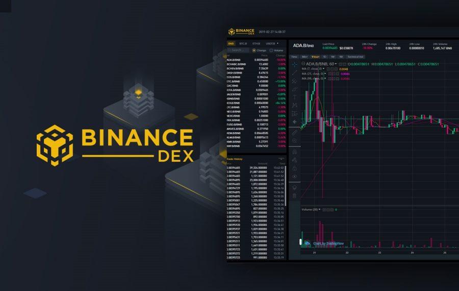 как пополнить баланс на Binance Dex