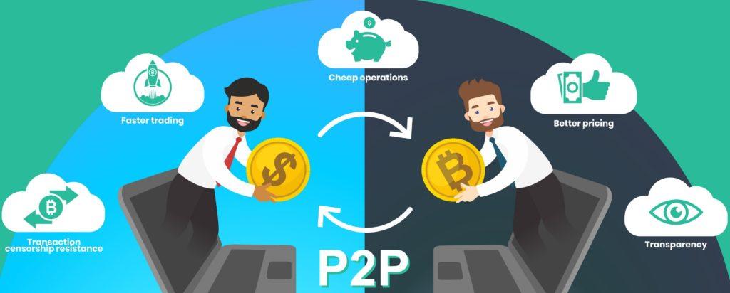 P2P Exchange