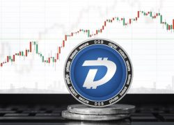 DigiByte price prediction