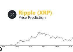 XRP price prediction