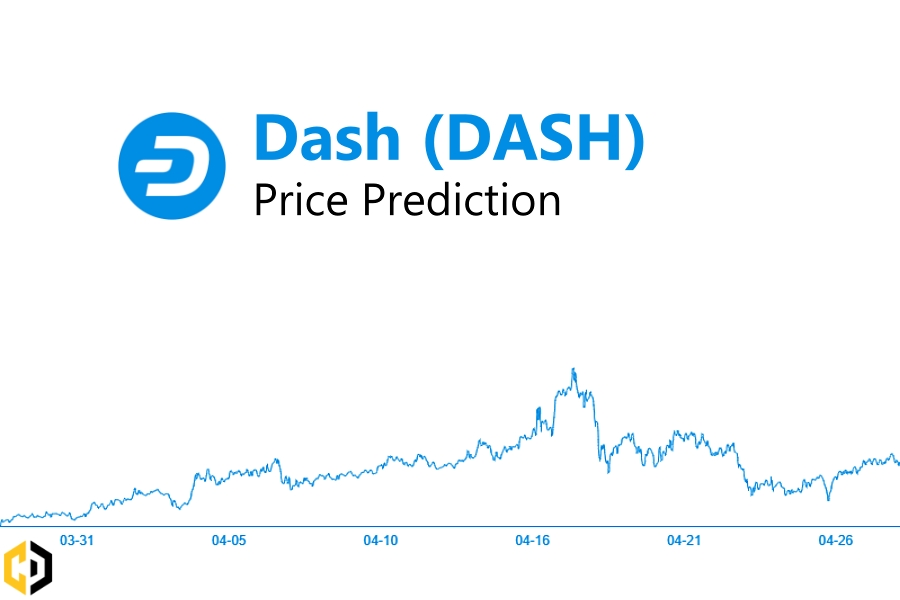 dash price prediction