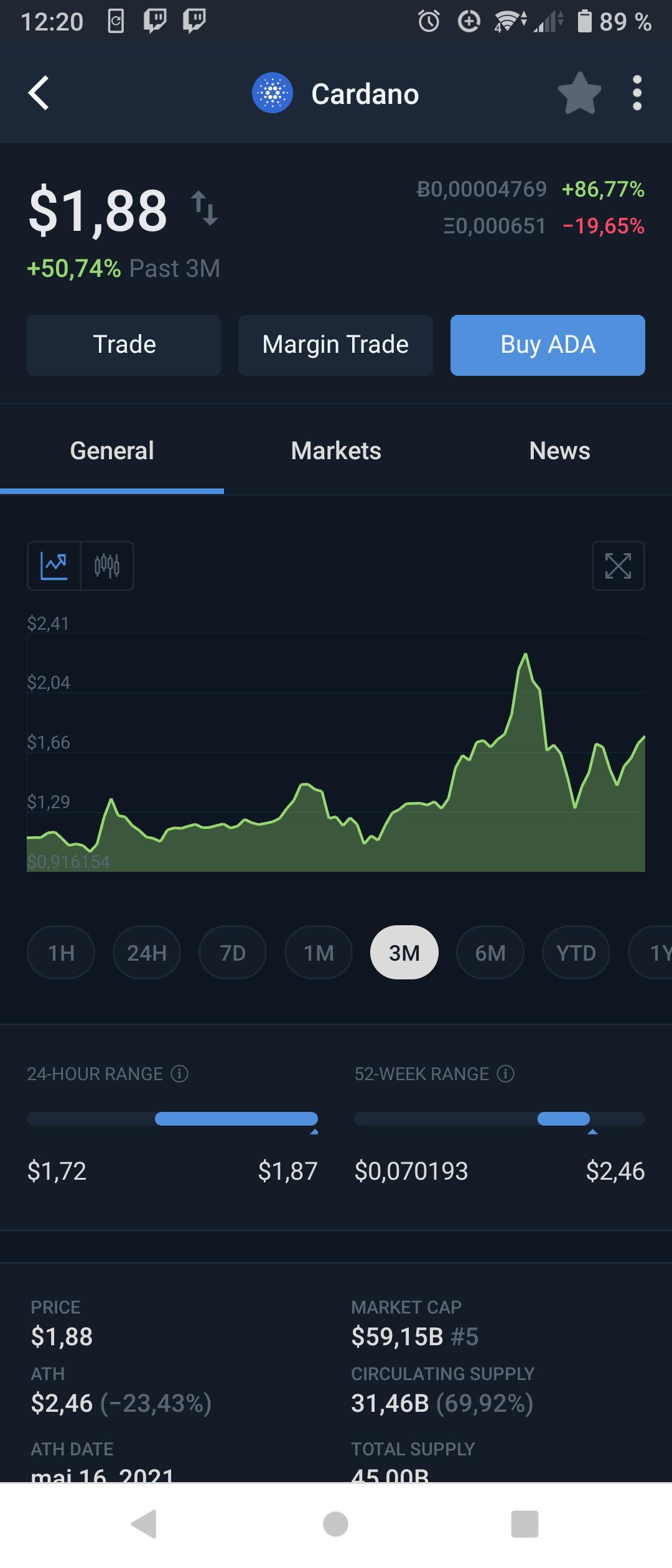 coincodex app