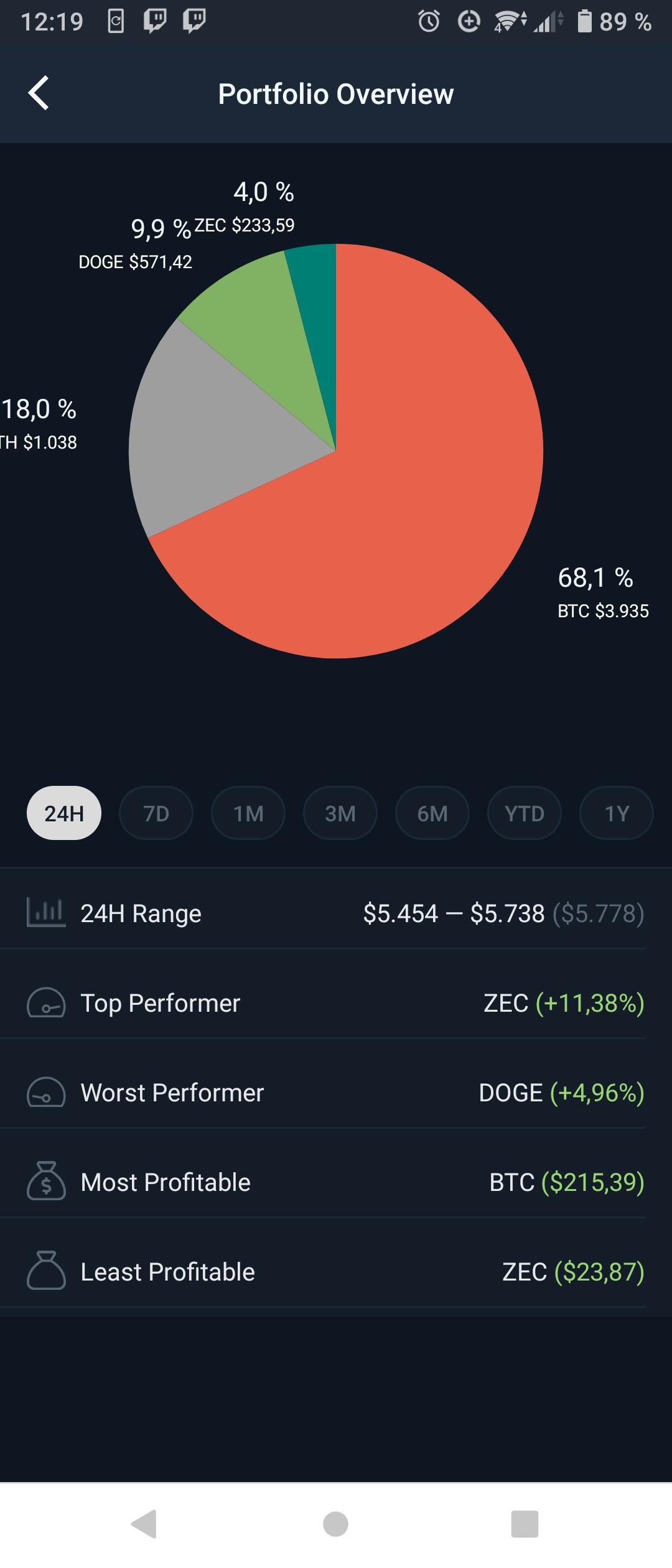 Coincodex app portfolio
