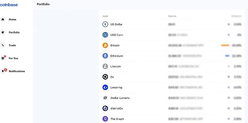 Coinbase Portfolio