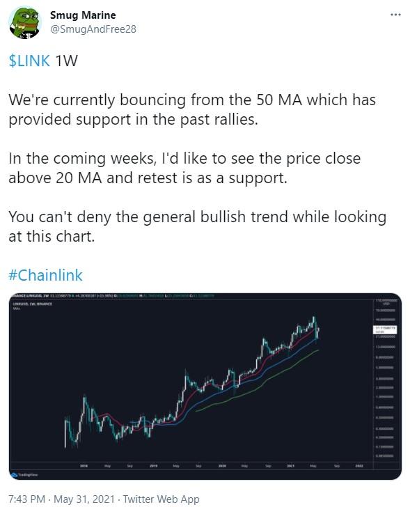 Chainlink price prediction - Twitter